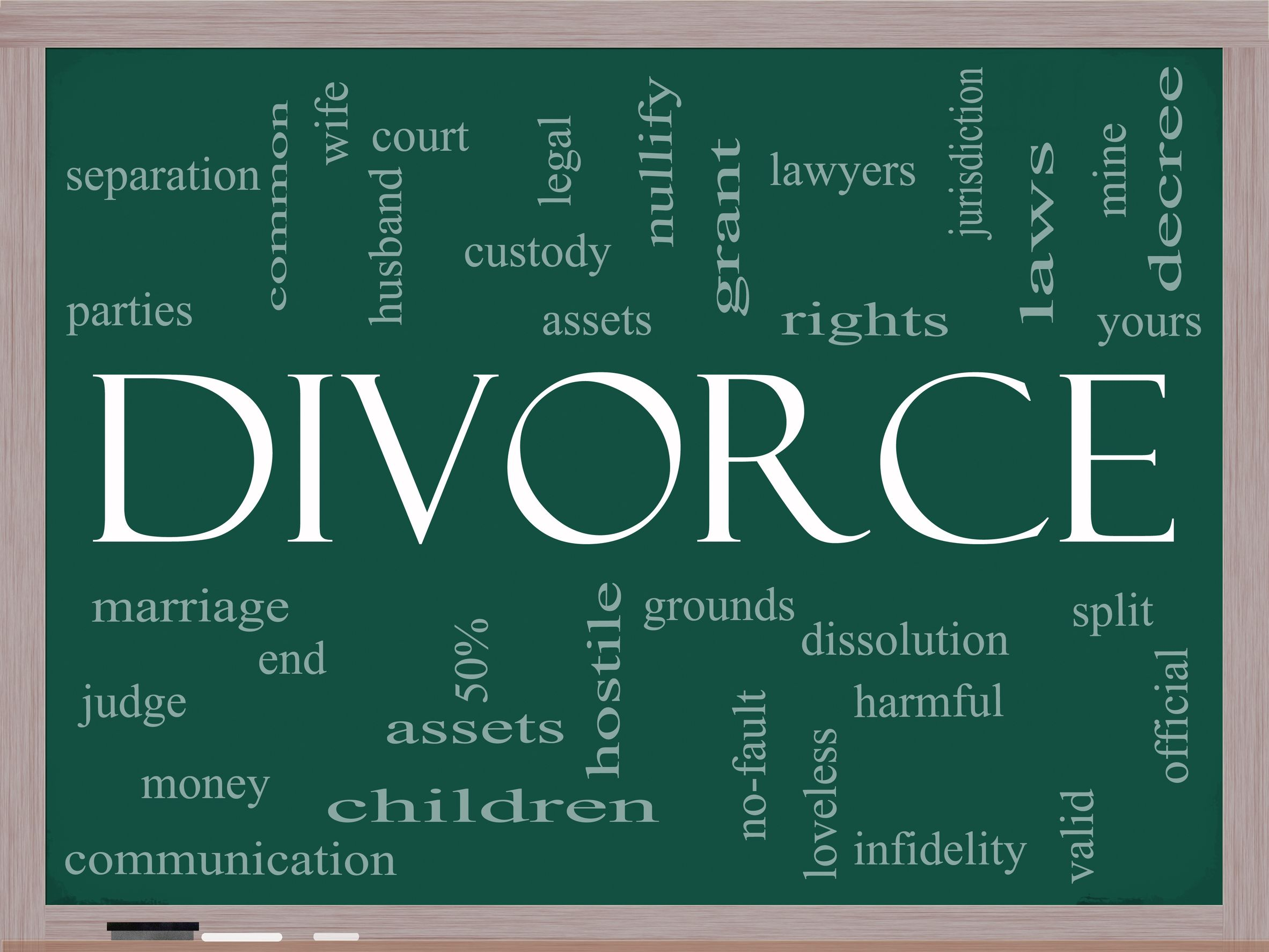 divorce hidden assets